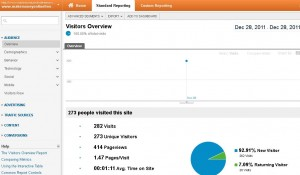 google analytics standard reporting