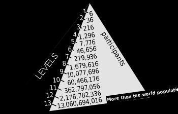eadgear scam pyramid scheme